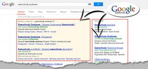 Kampanie Google Adwords
